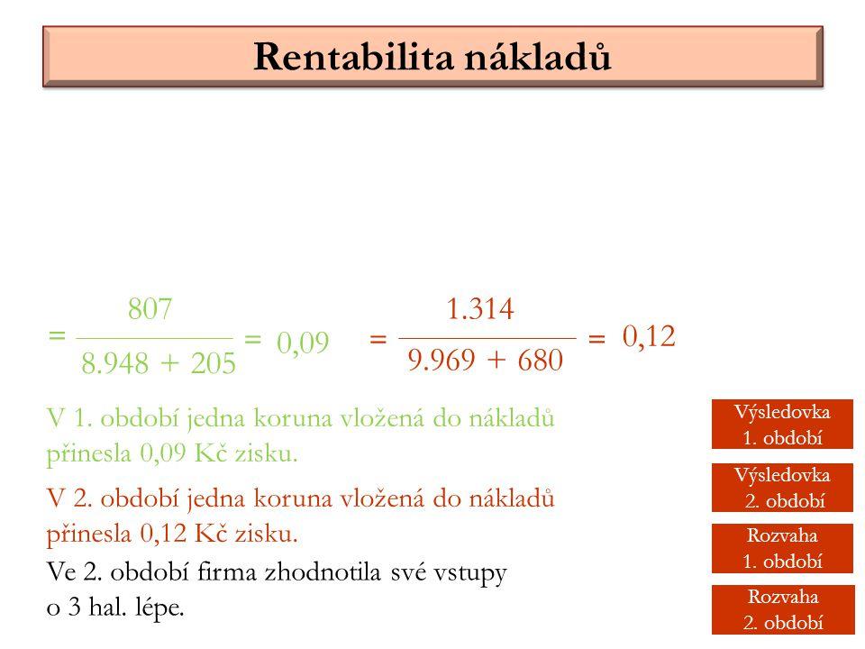 Rentabilita nákladů 807 8.948 + 205 = 1.314 9.969 + 680 == = 0,09 0,12 V 1. období jedna koruna vložená do nákladů přinesla 0,09 Kč zisku. V 2. období