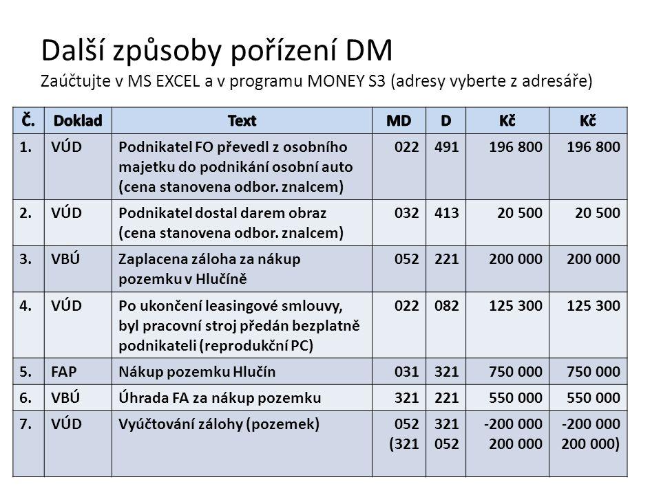 Další způsoby pořízení DM Zaúčtujte v MS EXCEL a v programu MONEY S3 (adresy vyberte z adresáře) 1.VÚDPodnikatel FO převedl z osobního majetku do podnikání osobní auto (cena stanovena odbor.