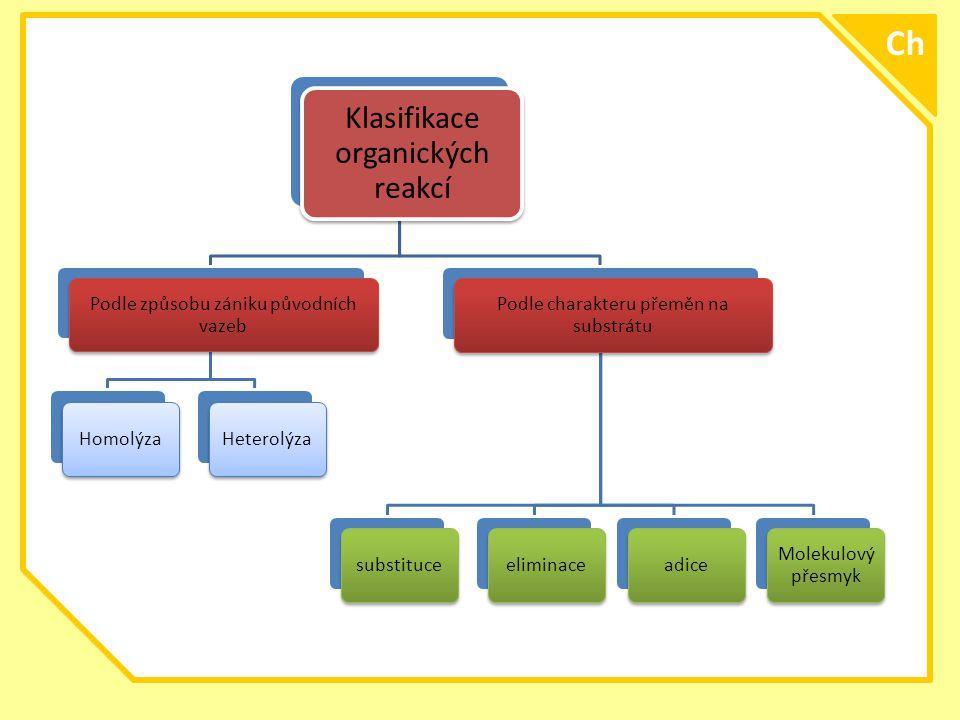 Klasifikace organických reakcí Podle způsobu zániku původních vazeb HomolýzaHeterolýza Podle charakteru přeměn na substrátu substituceeliminaceadice M