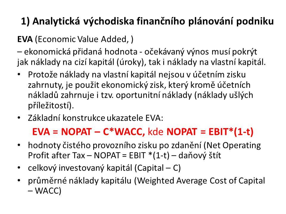 1) Analytická východiska finančního plánování podniku EVA (Economic Value Added, ) – ekonomická přidaná hodnota - očekávaný výnos musí pokrýt jak nákl