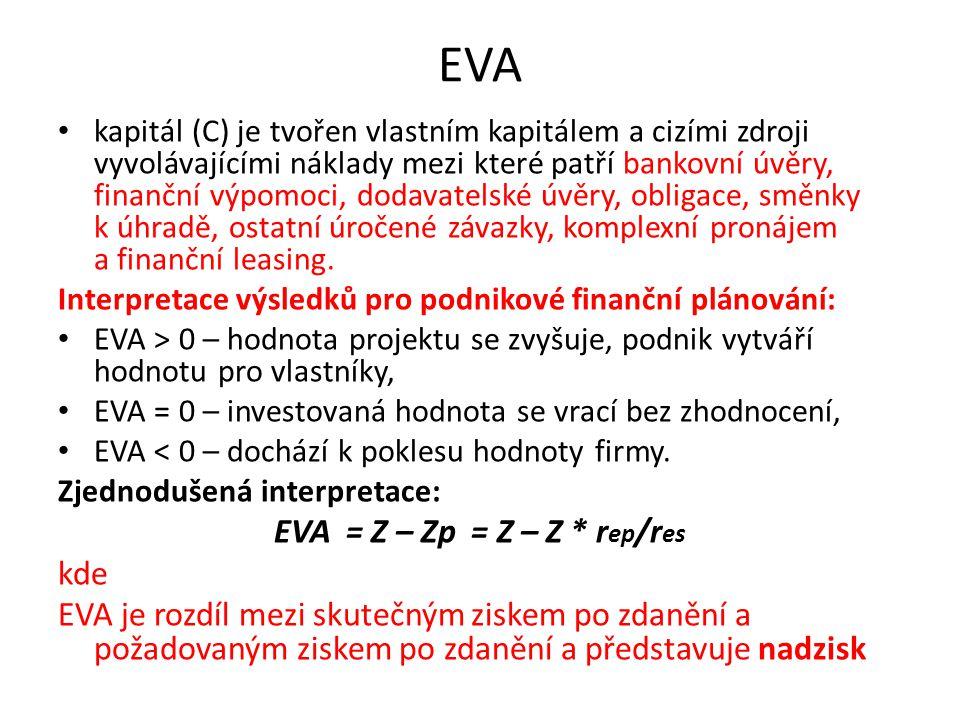 EVA kapitál (C) je tvořen vlastním kapitálem a cizími zdroji vyvolávajícími náklady mezi které patří bankovní úvěry, finanční výpomoci, dodavatelské ú