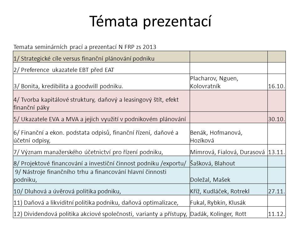 Témata prezentací Temata seminárních prací a prezentací N FRP zs 2013 1/ Strategické cíle versus finanční plánování podniku 2/ Preference ukazatele EB