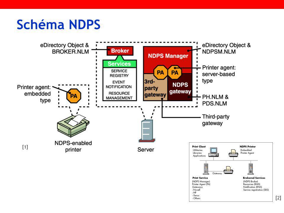 Tři možnosti konfigurace NDPS Agenta [3][3]