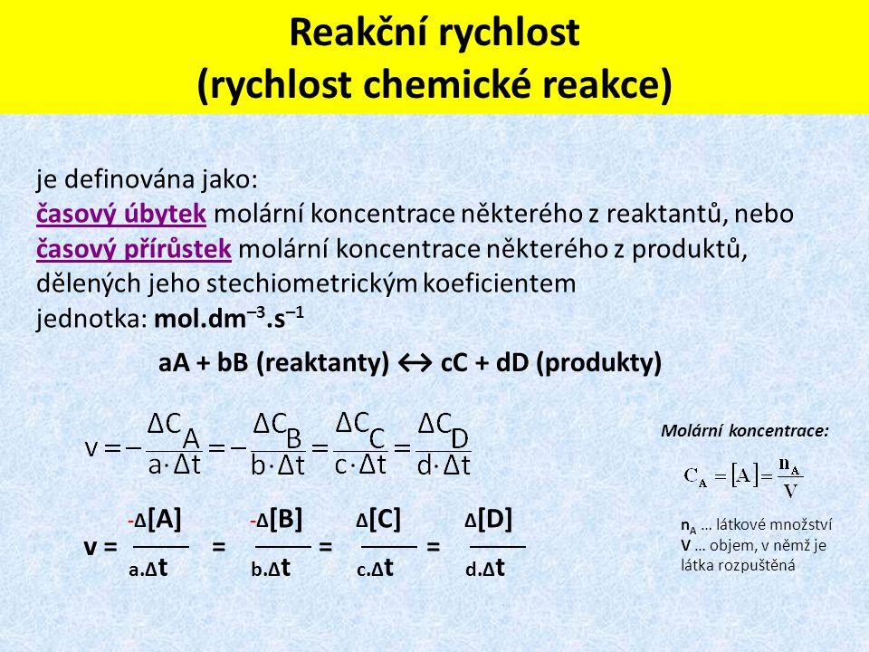 Reakční rychlost (rychlost chemické reakce) je definována jako: časový úbytek molární koncentrace některého z reaktantů, nebo časový přírůstek molární koncentrace některého z produktů, dělených jeho stechiometrickým koeficientem jednotka: mol.dm –3.s –1 v = -Δ[A]-Δ[A] a.Δ t = -Δ[B]-Δ[B] b.Δ t = Δ[C]Δ[C] c.Δ t = Δ[D]Δ[D] d.Δ t aA + bB (reaktanty) ↔ cC + dD (produkty) n A … látkové množství V … objem, v němž je látka rozpuštěná Molární koncentrace:
