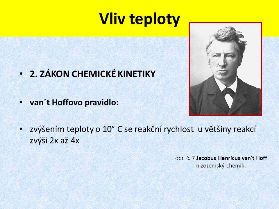 Vliv teploty 2. ZÁKON CHEMICKÉ KINETIKY van´t Hoffovo pravidlo: zvýšením teploty o 10° C se reakční rychlost u většiny reakcí zvýší 2x až 4x obr. č. 7
