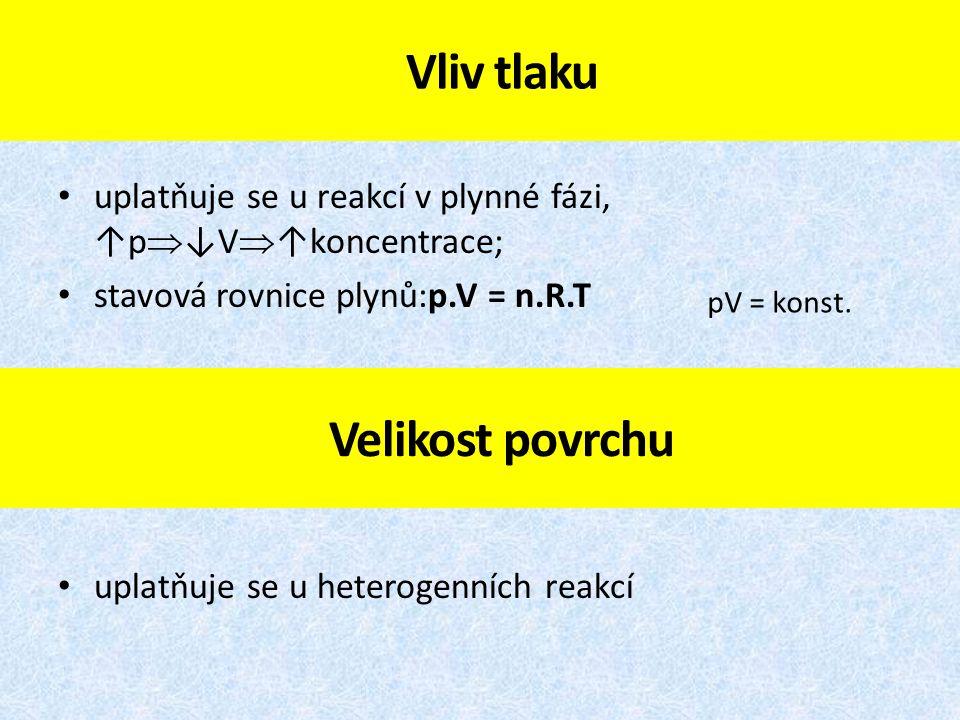 Vliv tlaku uplatňuje se u reakcí v plynné fázi, ↑p  ↓V  ↑koncentrace; stavová rovnice plynů:p.V = n.R.T uplatňuje se u heterogenních reakcí pV = konst.