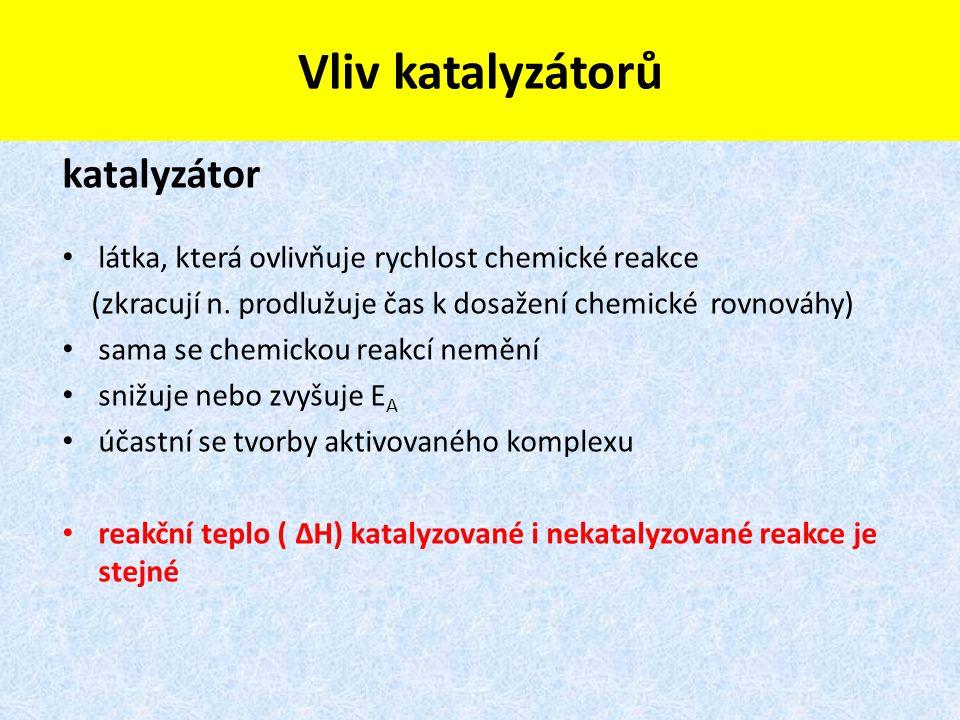 Vliv katalyzátorů katalyzátor látka, která ovlivňuje rychlost chemické reakce (zkracují n. prodlužuje čas k dosažení chemické rovnováhy) sama se chemi