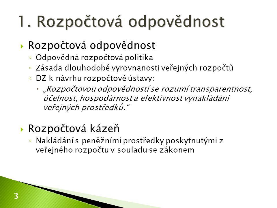 1.Na úrovni EU A.Čl.