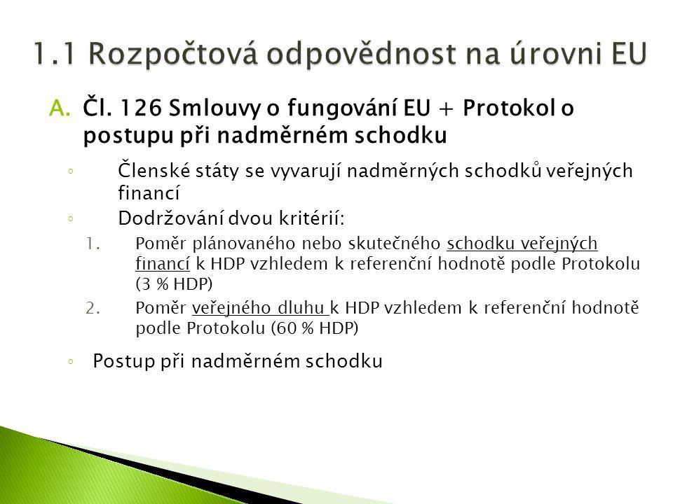 A.Čl. 126 Smlouvy o fungování EU + Protokol o postupu při nadměrném schodku ◦ Členské státy se vyvarují nadměrných schodků veřejných financí ◦ Dodržov