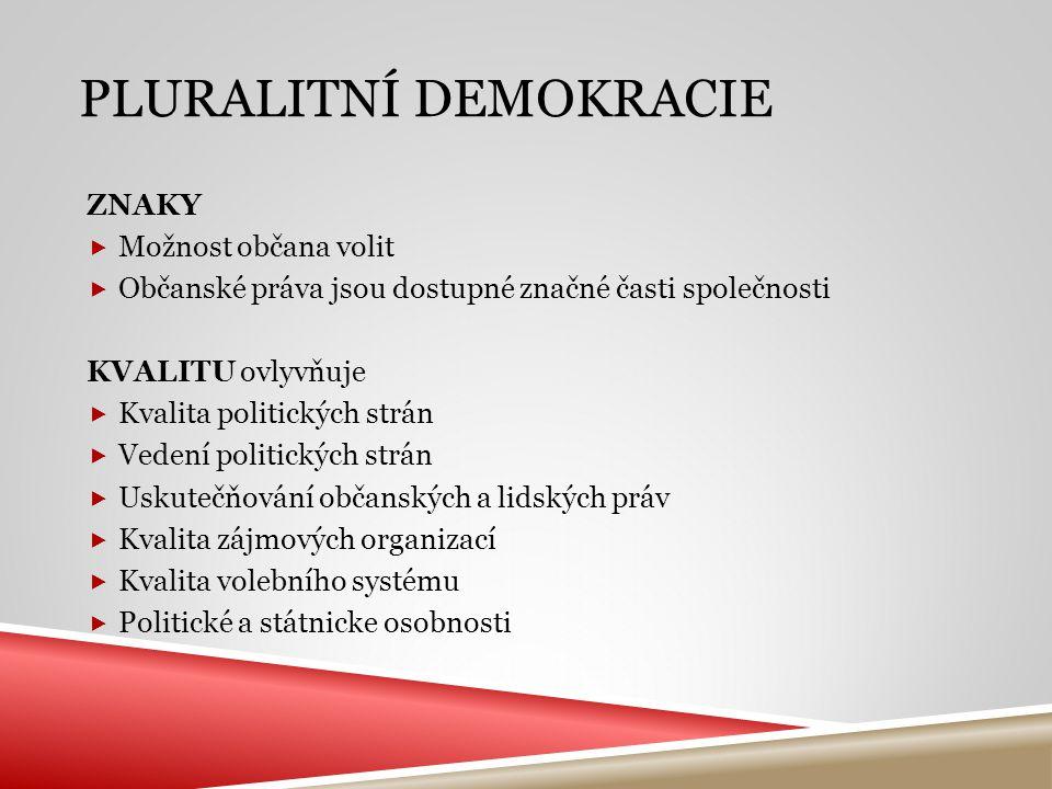 PLURALITNÍ DEMOKRACIE ZNAKY  Možnost občana volit  Občanské práva jsou dostupné značné časti společnosti KVALITU ovlyvňuje  Kvalita politických str