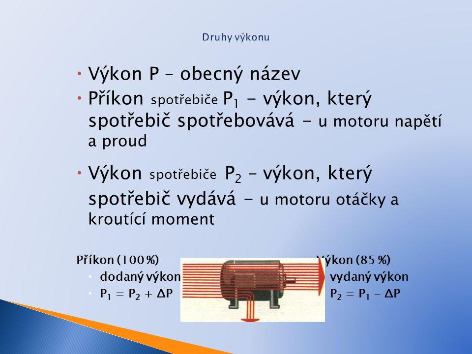  Výkon P – obecný název  Příkon spotřebiče P 1 - výkon, který spotřebič spotřebovává - u motoru napětí a proud  Výkon spotřebiče P 2 – výkon, který spotřebič vydává - u motoru otáčky a kroutící moment Příkon (100 %)Výkon (85 %)  dodaný výkonvydaný výkon  P 1 = P 2 + ΔP P 2 = P 1 - ΔP