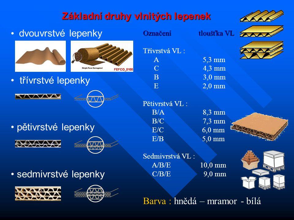 KATALOG FEFCO Cílem katalogu je zjednodušit rozlišení druhů konstrukcí kartonážních výrobků pomocí jednoduchých mezinárodních symbolů.