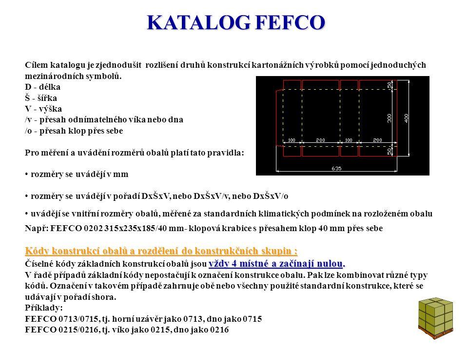 KATALOG FEFCO Cílem katalogu je zjednodušit rozlišení druhů konstrukcí kartonážních výrobků pomocí jednoduchých mezinárodních symbolů. D - délka Š - š