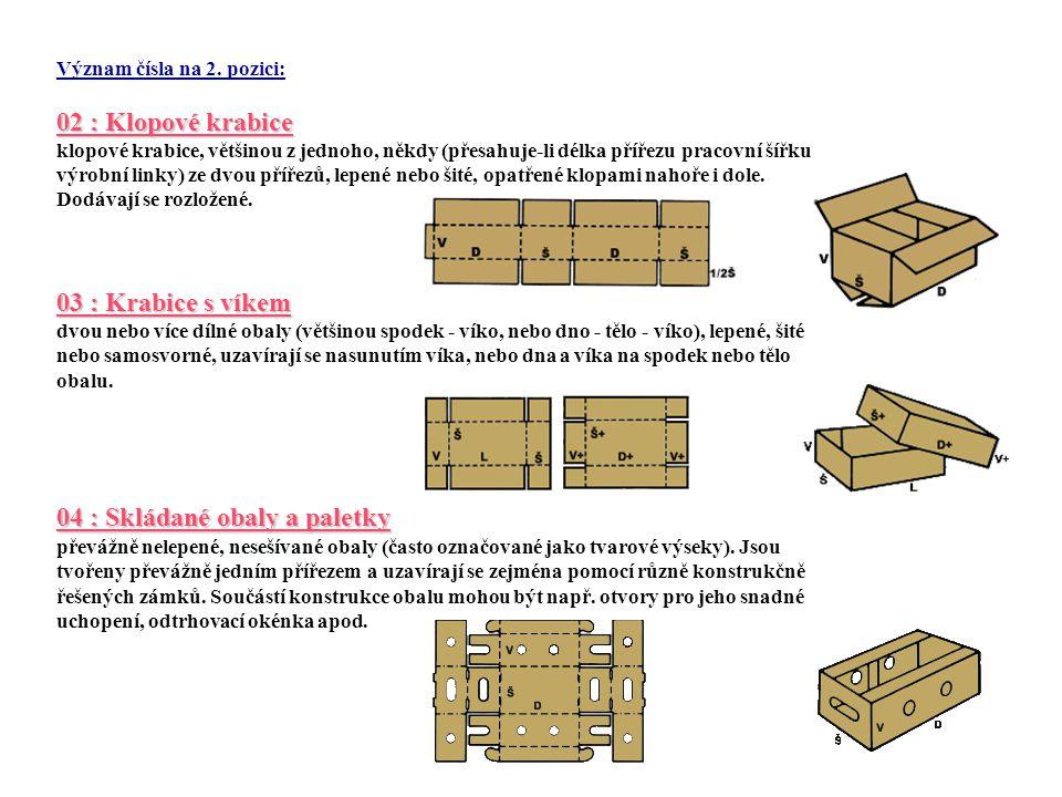 Význam čísla na 2. pozici: 02 : Klopové krabice 02 : Klopové krabice 02 : Klopové krabice 02 : Klopové krabice klopové krabice, většinou z jednoho, ně