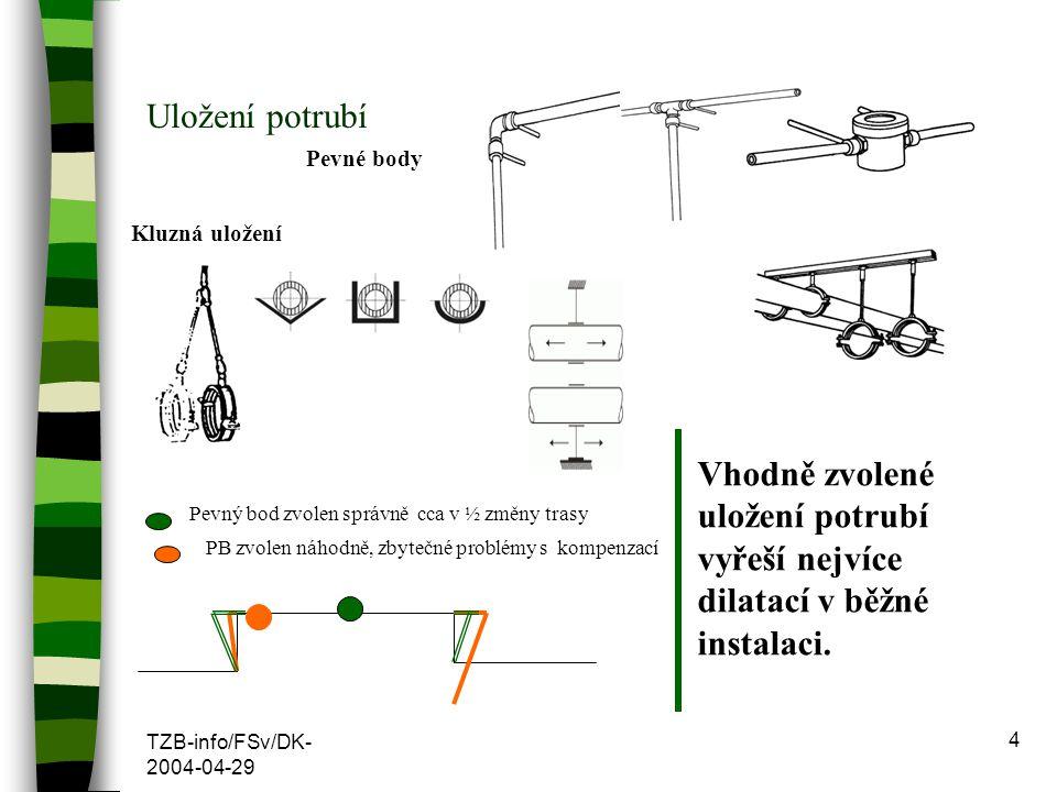 TZB-info/FSv/DK- 2004-04-29 4 Uložení potrubí Pevné body Kluzná uložení Vhodně zvolené uložení potrubí vyřeší nejvíce dilatací v běžné instalaci. Pevn