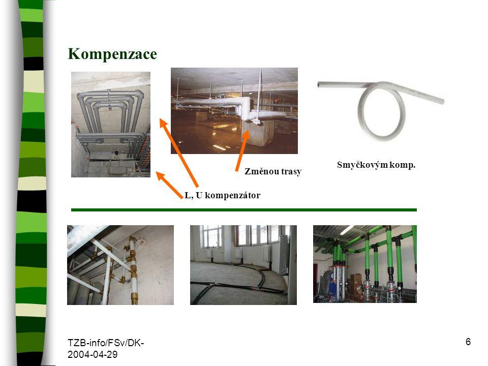 TZB-info/FSv/DK- 2004-04-29 6 Kompenzace Změnou trasy L, U kompenzátor Smyčkovým komp.