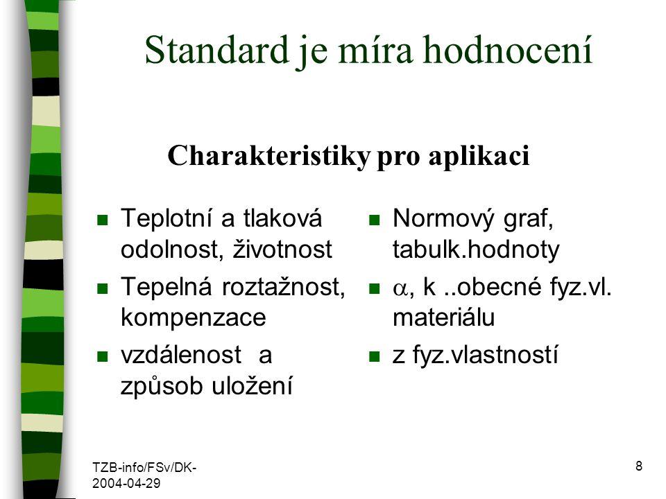 TZB-info/FSv/DK- 2004-04-29 8 Standard je míra hodnocení n Teplotní a tlaková odolnost, životnost n Tepelná roztažnost, kompenzace n vzdálenost a způs