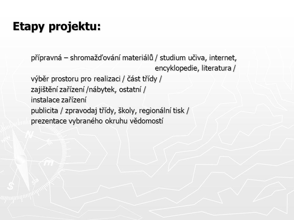 Etapy projektu: přípravná – shromažďování materiálů / studium učiva, internet, přípravná – shromažďování materiálů / studium učiva, internet, encyklop