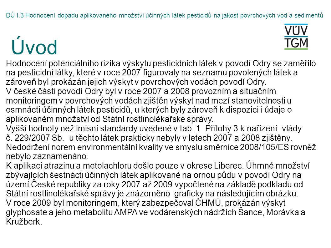 Následující tabulky a grafy prezentují dosažené výsledky pro závěrové profily vodních útvarů Hvozdnice po ústí do toku Moravice, Velká po ústí do toku Opava a Heraltický potok po ústí do toku Opava a jsou zaměřeny na ukazatel chlorpyrifos.