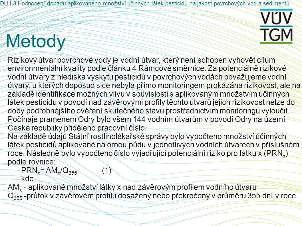 DÚ I.3 Hodnocení dopadu aplikovaného množství účinných látek pesticidů na jakost povrchových vod a sedimentů