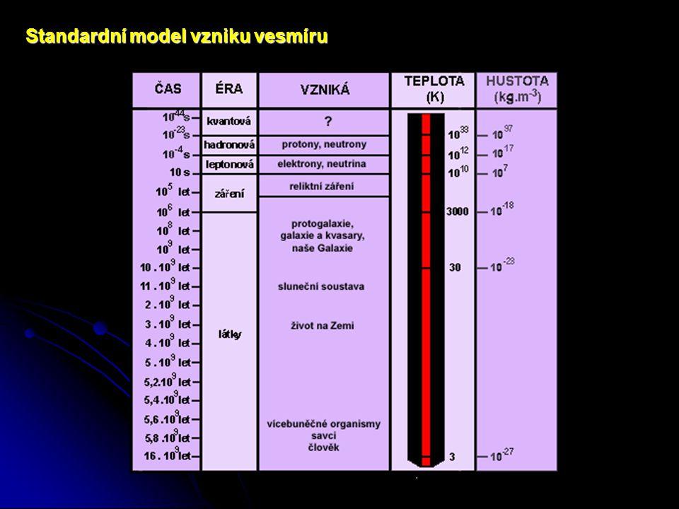 Standardní model vzniku vesmíru
