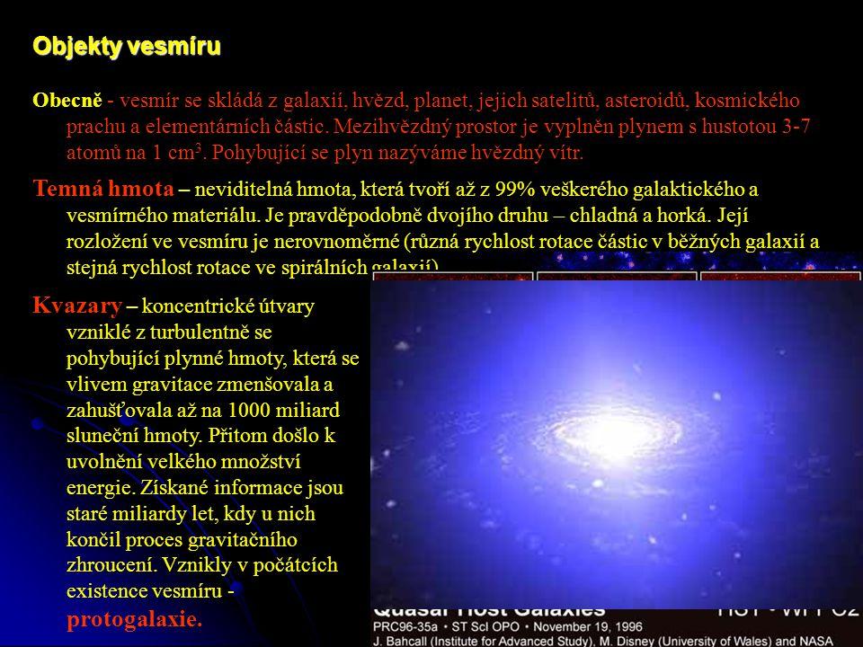 Objekty vesmíru Obecně - vesmír se skládá z galaxií, hvězd, planet, jejich satelitů, asteroidů, kosmického prachu a elementárních částic.