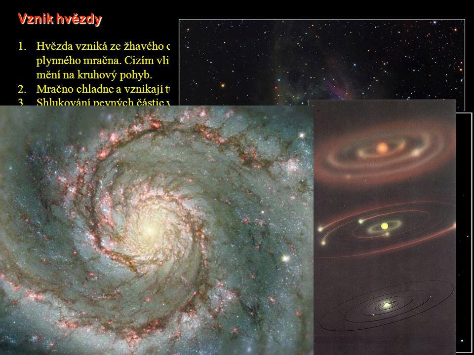 1.Hvězda vzniká ze žhavého chaoticky se pohybujícího plynného mračna.