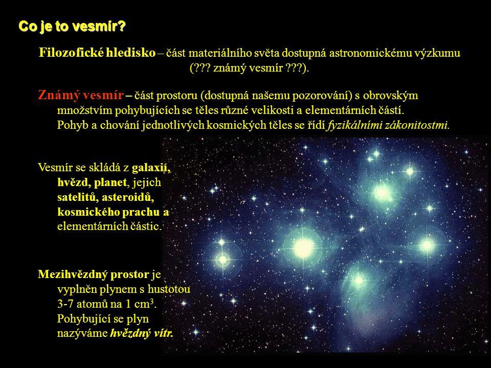 Známý vesmír – část prostoru (dostupná našemu pozorování) s obrovským množstvím pohybujících se těles různé velikosti a elementárních částí.