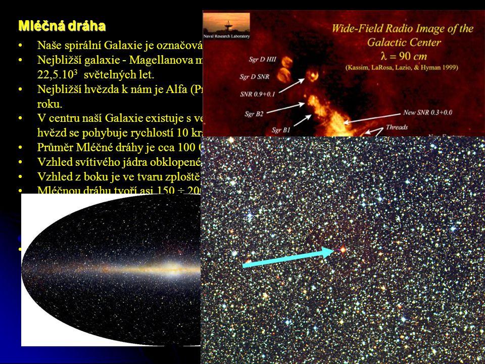 Naše spirální Galaxie je označována jako Mléčná dráha.