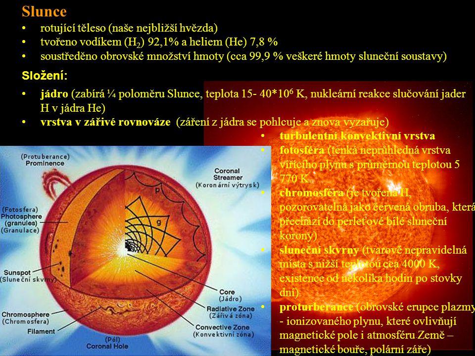 Slunce rotující těleso (naše nejbližší hvězda) tvořeno vodíkem (H 2 ) 92,1% a heliem (He) 7,8 % soustředěno obrovské množství hmoty (cca 99,9 % veškeré hmoty sluneční soustavy) jádro (zabírá ¼ poloměru Slunce, teplota 15- 40*10 6 K, nukleární reakce slučování jader H v jádra He) vrstva v zářivé rovnováze (záření z jádra se pohlcuje a znova vyzařuje) turbulentní konvektivní vrstva fotosféra (tenká neprůhledná vrstva vířícího plynu s průměrnou teplotou 5 770 K.
