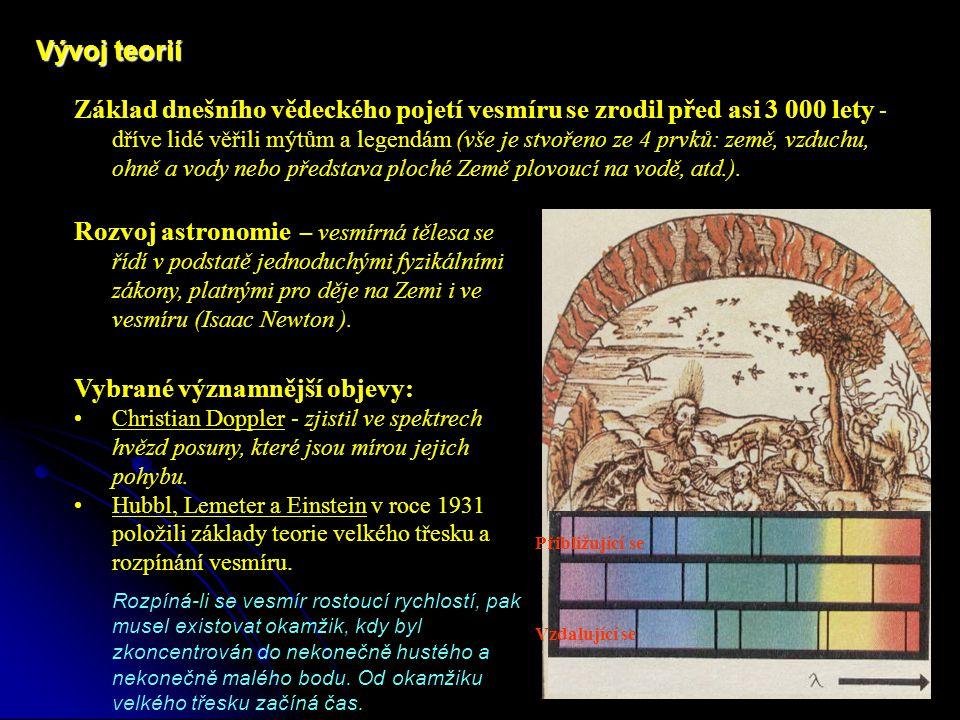 Rozvoj astronomie – vesmírná tělesa se řídí v podstatě jednoduchými fyzikálními zákony, platnými pro děje na Zemi i ve vesmíru (Isaac Newton ).