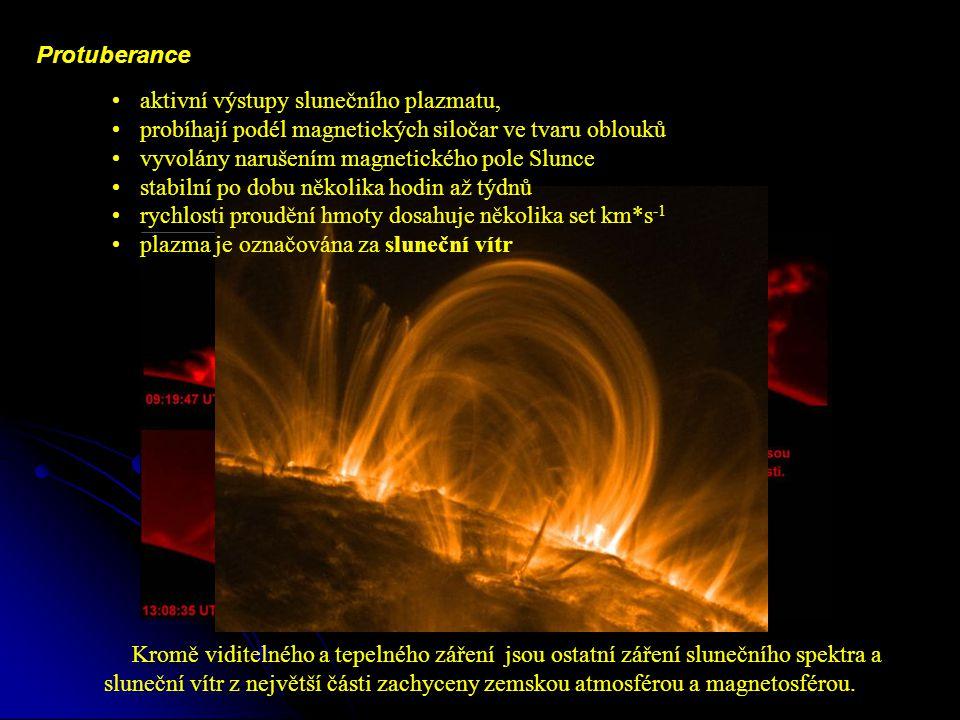 aktivní výstupy slunečního plazmatu, probíhají podél magnetických siločar ve tvaru oblouků vyvolány narušením magnetického pole Slunce stabilní po dobu několika hodin až týdnů rychlosti proudění hmoty dosahuje několika set km*s -1 plazma je označována za sluneční vítr Kromě viditelného a tepelného záření jsou ostatní záření slunečního spektra a sluneční vítr z největší části zachyceny zemskou atmosférou a magnetosférou.
