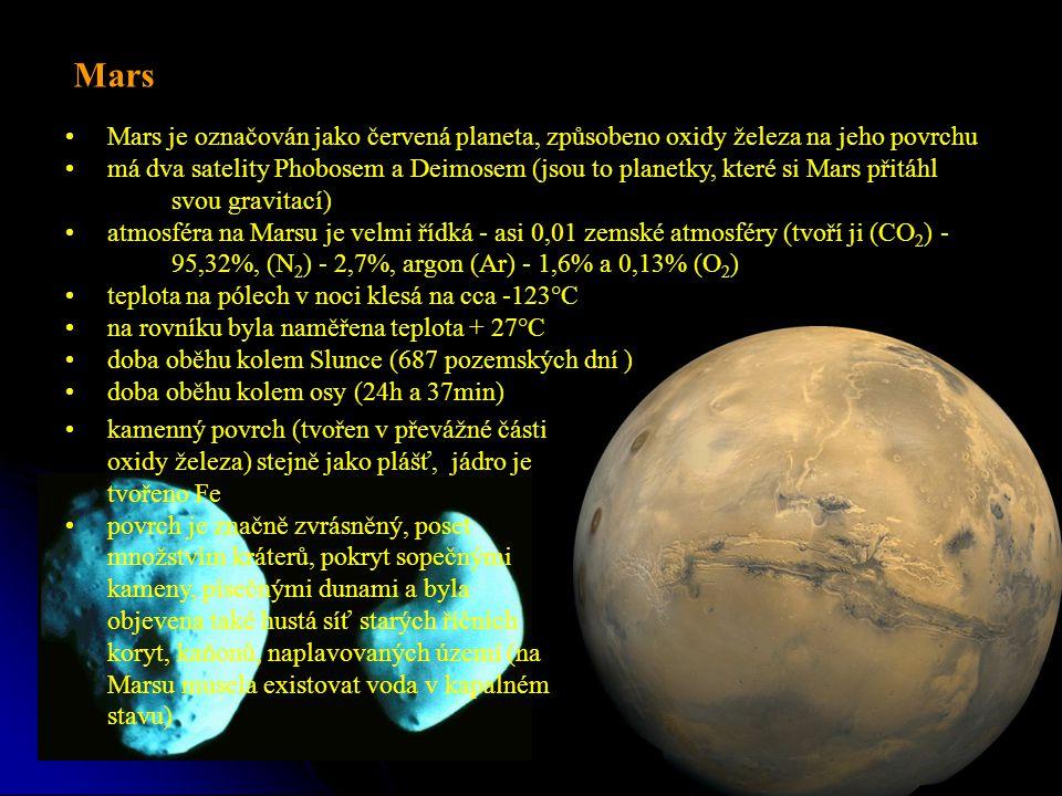 Mars je označován jako červená planeta, způsobeno oxidy železa na jeho povrchu má dva satelity Phobosem a Deimosem (jsou to planetky, které si Mars přitáhl svou gravitací) atmosféra na Marsu je velmi řídká - asi 0,01 zemské atmosféry (tvoří ji (CO 2 ) - 95,32%, (N 2 ) - 2,7%, argon (Ar) - 1,6% a 0,13% (O 2 ) teplota na pólech v noci klesá na cca -123°C na rovníku byla naměřena teplota + 27°C doba oběhu kolem Slunce (687 pozemských dní ) doba oběhu kolem osy (24h a 37min) Mars kamenný povrch (tvořen v převážné části oxidy železa) stejně jako plášť, jádro je tvořeno Fe povrch je značně zvrásněný, poset množstvím kráterů, pokryt sopečnými kameny, písečnými dunami a byla objevena také hustá síť starých říčních koryt, kaňonů, naplavovaných území (na Marsu musela existovat voda v kapalném stavu)