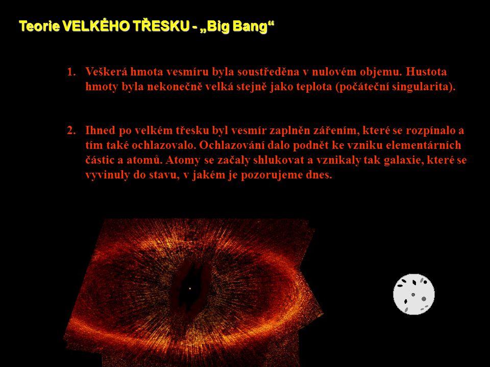 1.Veškerá hmota vesmíru byla soustředěna v nulovém objemu.