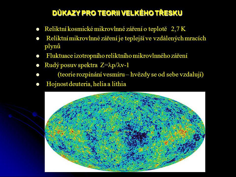 DŮKAZY PRO TEORII VELKÉHO TŘESKU Reliktní kosmické mikrovlnné záření o teplotě 2,7 K Reliktní mikrovlnné záření je teplejší ve vzdálených mracích plynů Fluktuace izotropního reliktního mikrovlnného záření Rudý posuv spektra Z= p/ v-1 (teorie rozpínání vesmíru – hvězdy se od sebe vzdalují) Hojnost deuteria, helia a lithia
