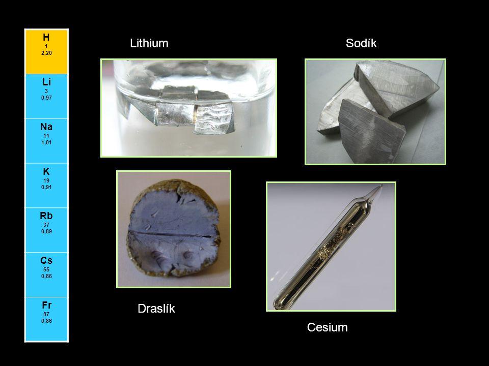 LithiumSodík Draslík Cesium H 1 2,20 Li 3 0,97 Na 11 1,01 K 19 0,91 Rb 37 0,89 Cs 55 0,86 Fr 87 0,86