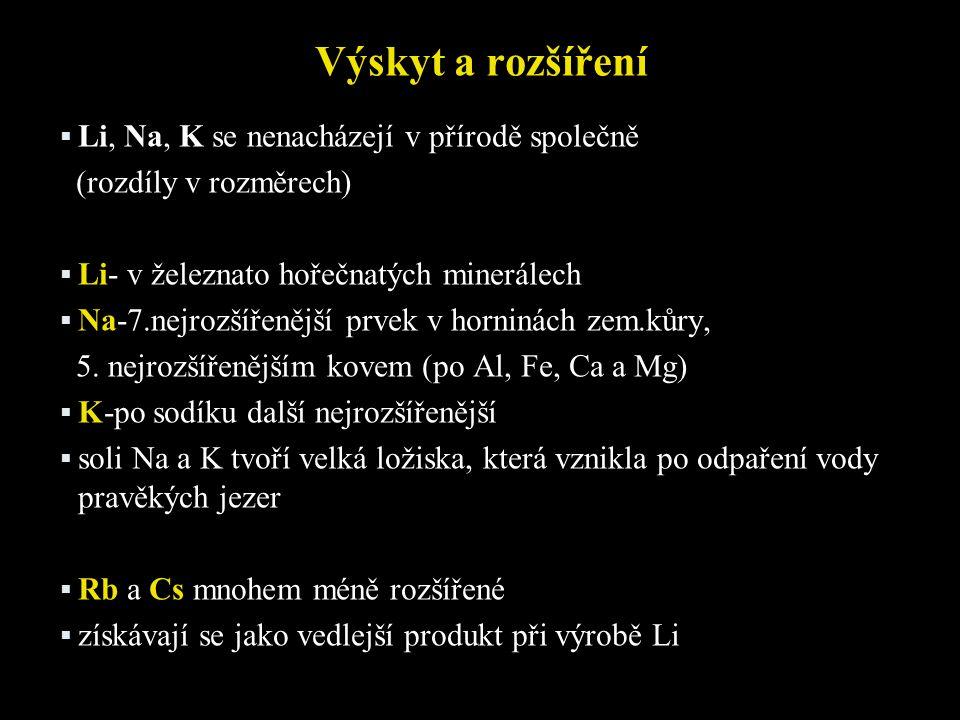 Výskyt a rozšíření  Li, Na, K se nenacházejí v přírodě společně (rozdíly v rozměrech)  Li- v železnato hořečnatých minerálech  Na-7.nejrozšířenější prvek v horninách zem.kůry, 5.