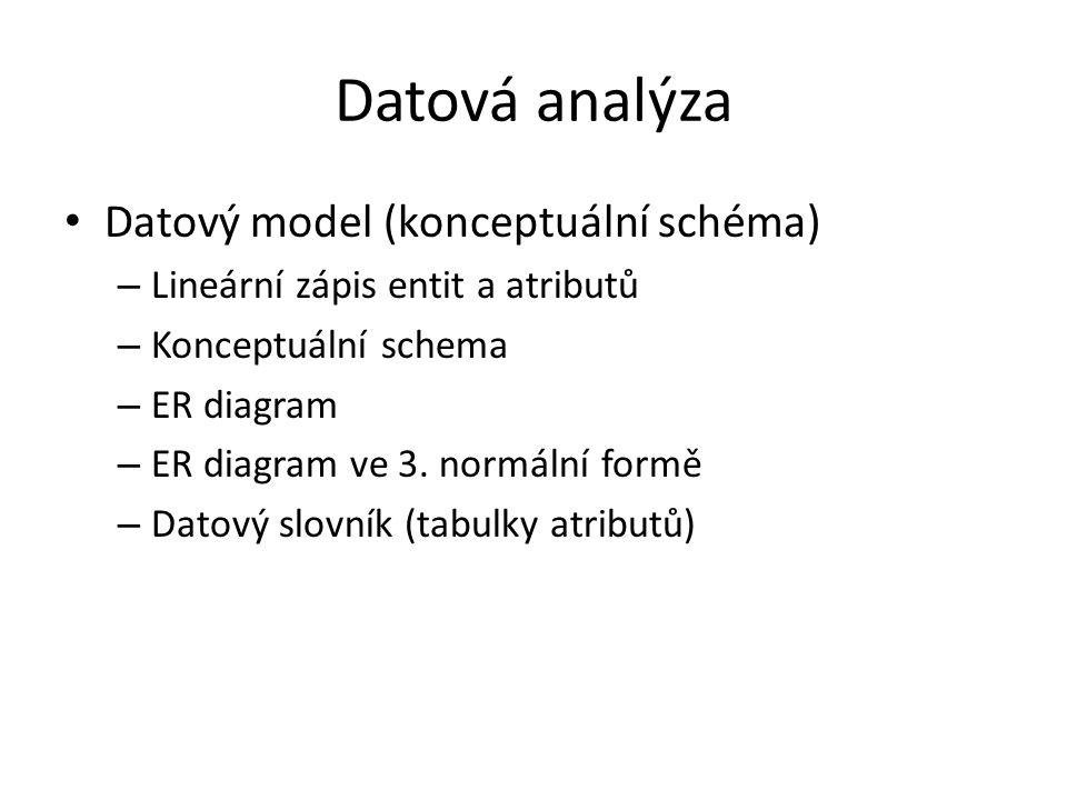 Datová analýza Datový model (konceptuální schéma) – Lineární zápis entit a atributů – Konceptuální schema – ER diagram – ER diagram ve 3. normální for