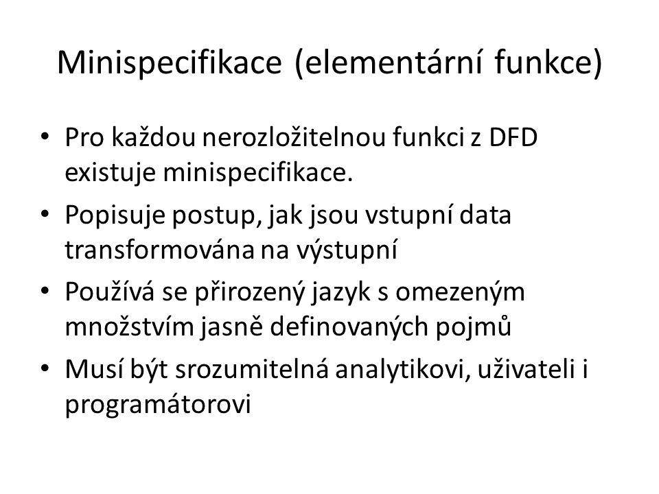 Minispecifikace (elementární funkce) Pro každou nerozložitelnou funkci z DFD existuje minispecifikace. Popisuje postup, jak jsou vstupní data transfor