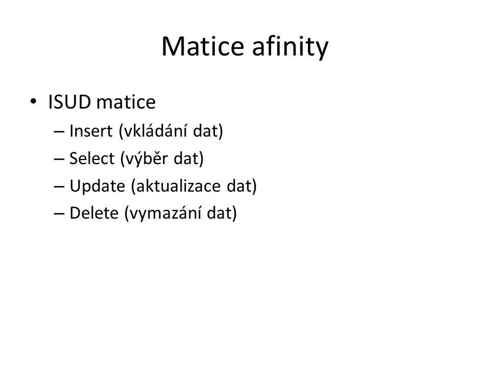 Matice afinity ISUD matice – Insert (vkládání dat) – Select (výběr dat) – Update (aktualizace dat) – Delete (vymazání dat)