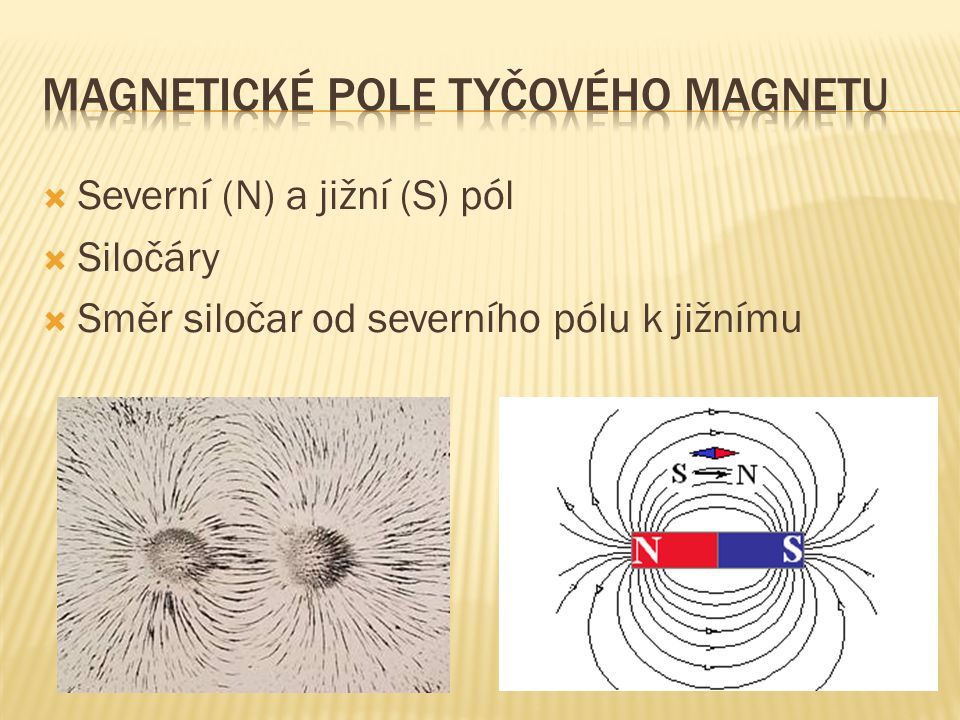  Severní (N) a jižní (S) pól  Siločáry  Směr siločar od severního pólu k jižnímu