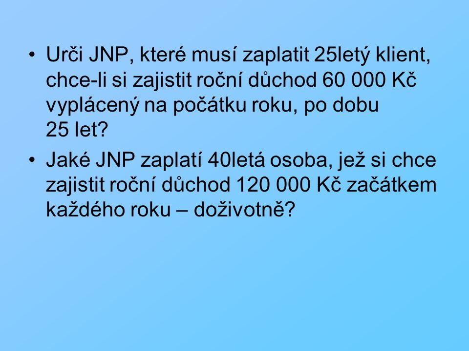 Urči JNP, které musí zaplatit 25letý klient, chce-li si zajistit roční důchod 60 000 Kč vyplácený na počátku roku, po dobu 25 let? Jaké JNP zaplatí 40