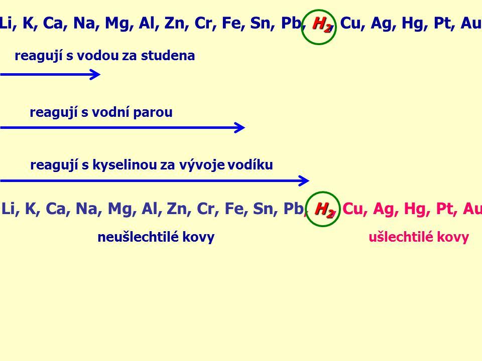 H 2 Li, K, Ca, Na, Mg, Al, Zn, Cr, Fe, Sn, Pb, H 2, Cu, Ag, Hg, Pt, Au reagují s kyselinou za vývoje vodíku reagují s vodou za studena reagují s vodní