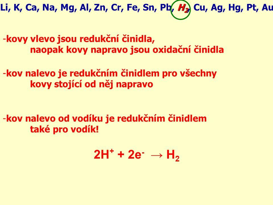 -kovy vlevo jsou redukční činidla, naopak kovy napravo jsou oxidační činidla 2H + + 2e - → H 2 H 2 Li, K, Ca, Na, Mg, Al, Zn, Cr, Fe, Sn, Pb, H 2, Cu,