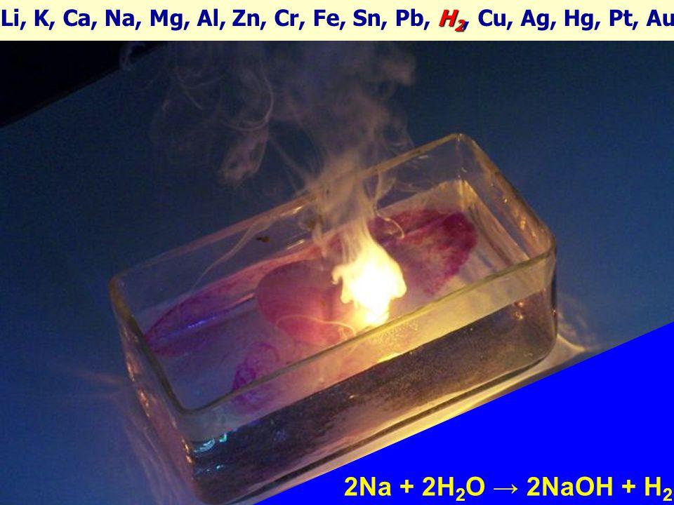 2Na + 2H 2 O → 2NaOH + H 2 H 2 Li, K, Ca, Na, Mg, Al, Zn, Cr, Fe, Sn, Pb, H 2, Cu, Ag, Hg, Pt, Au