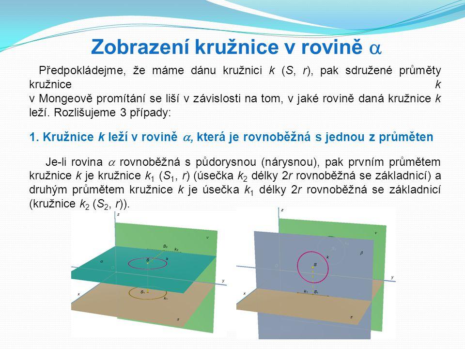 Předpokládejme, že máme dánu kružnici k (S, r), pak sdružené průměty kružnice k v Mongeově promítání se liší v závislosti na tom, v jaké rovině daná k