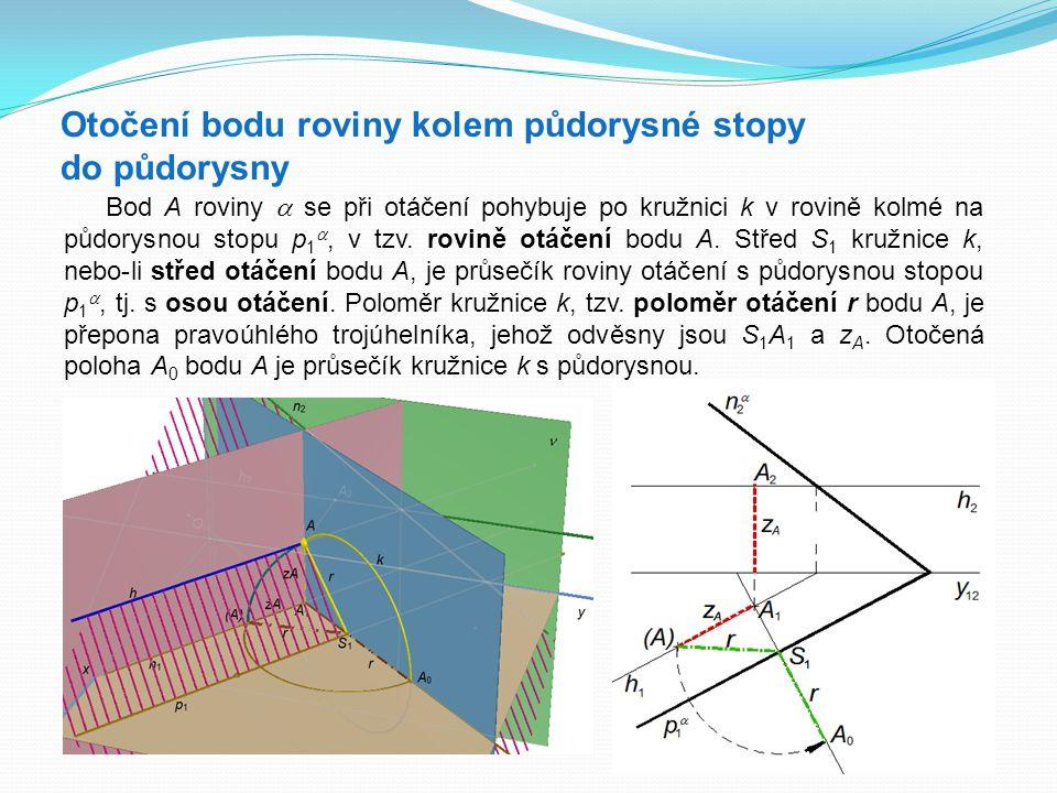 Otočení bodu roviny kolem půdorysné stopy do půdorysny Bod A roviny  se při otáčení pohybuje po kružnici k v rovině kolmé na půdorysnou stopu p 1 ,