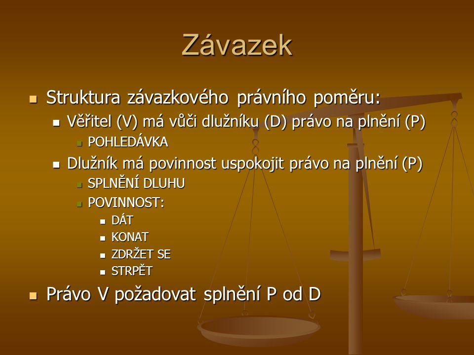 Závazek Struktura závazkového právního poměru: Struktura závazkového právního poměru: Věřitel (V) má vůči dlužníku (D) právo na plnění (P) Věřitel (V)