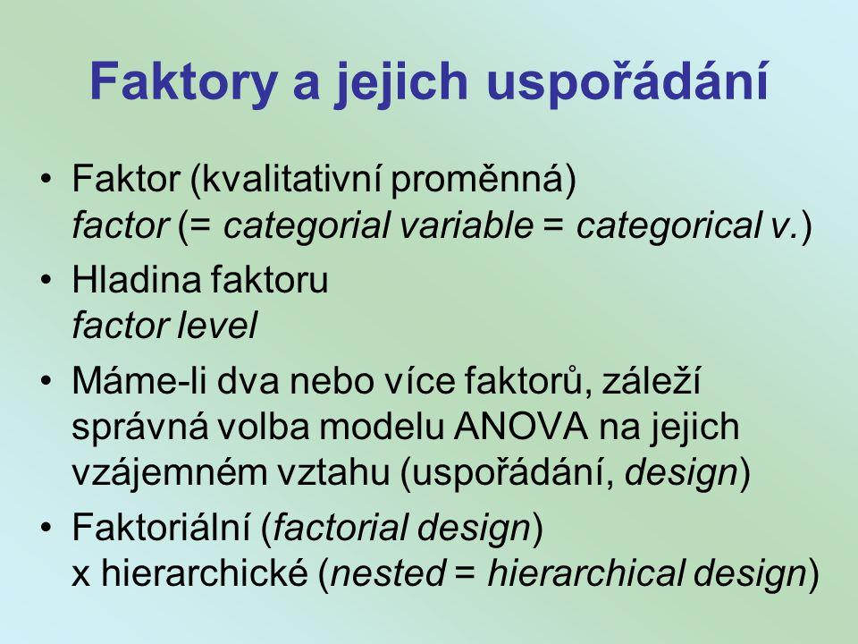 Faktory a jejich uspořádání Faktor (kvalitativní proměnná) factor (= categorial variable = categorical v.) Hladina faktoru factor level Máme-li dva nebo více faktorů, záleží správná volba modelu ANOVA na jejich vzájemném vztahu (uspořádání, design) Faktoriální (factorial design) x hierarchické (nested = hierarchical design)