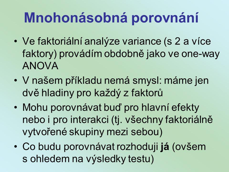 Mnohonásobná porovnání Ve faktoriální analýze variance (s 2 a více faktory) provádím obdobně jako ve one-way ANOVA V našem příkladu nemá smysl: máme j